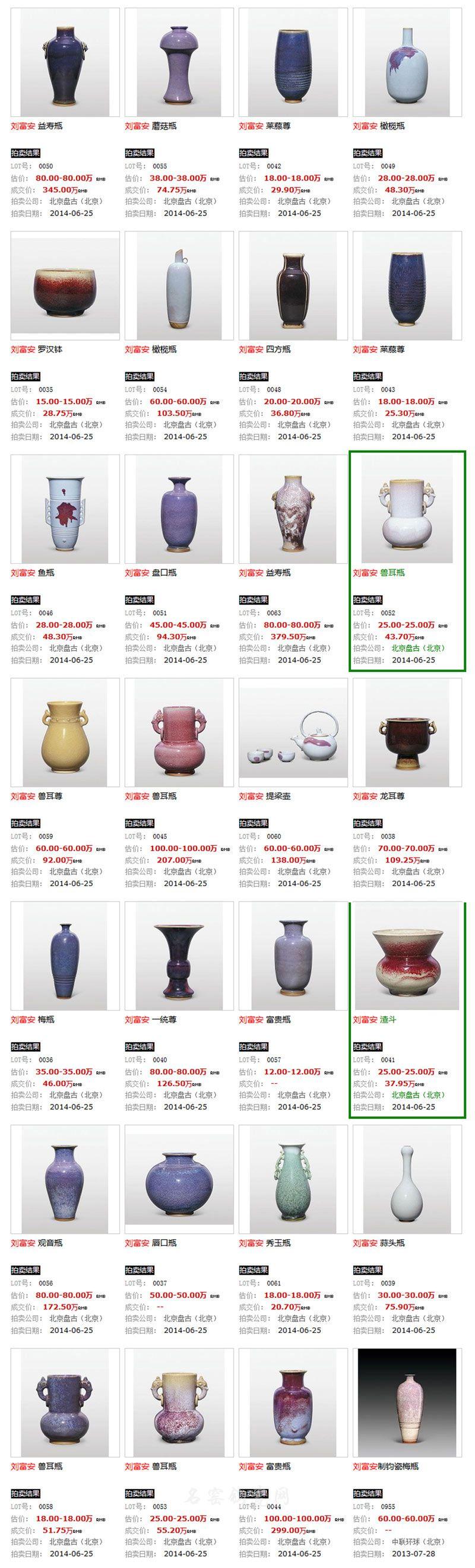 刘富安钧瓷拍卖记录(刘富安钧瓷价格可供参考,来源:雅昌拍卖)